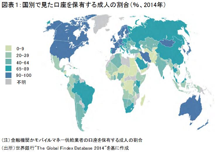 国別に見た口座を保有する成人の割合